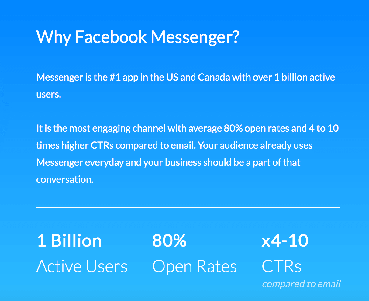 fb messenger data