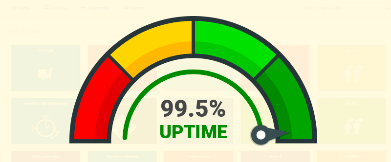 WordPress主機 :網站正常運行時間