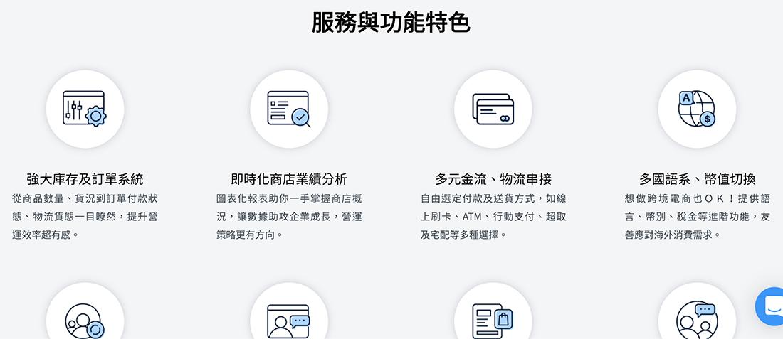 shopline功能列表