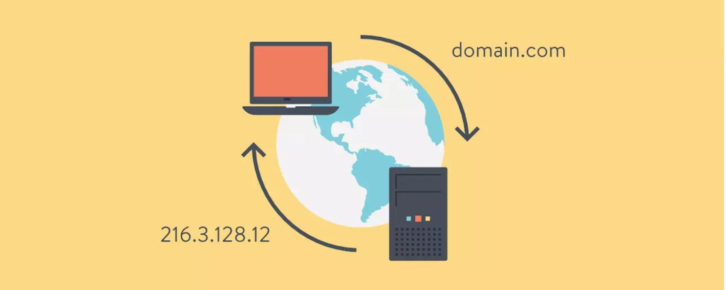 DNS 設定指向