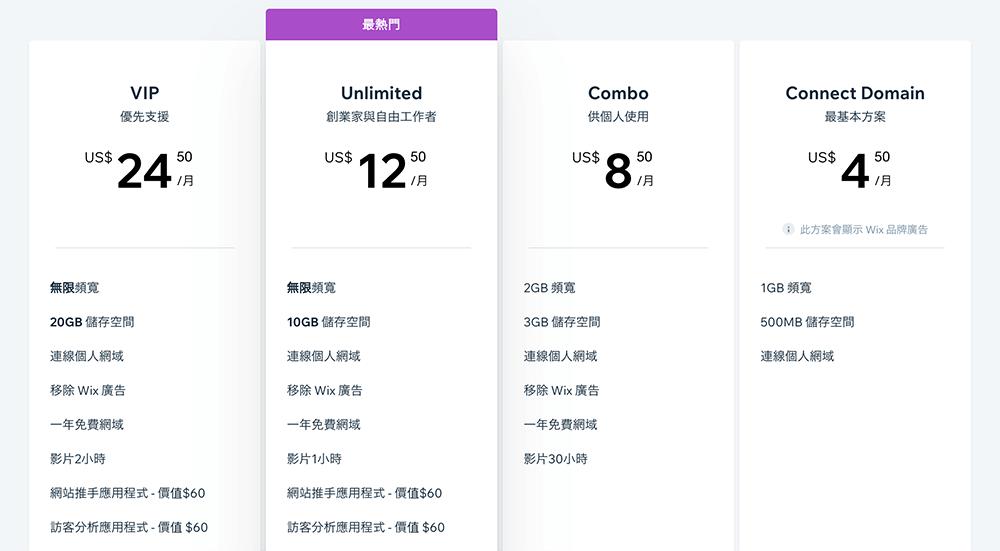 wix 方案費用選擇