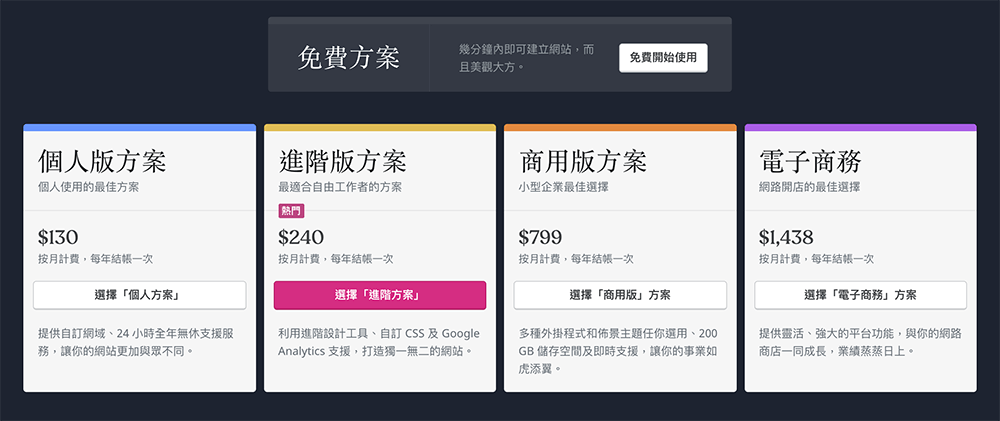 wordpress.com 費用方案
