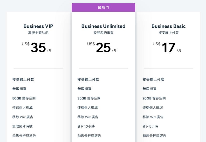 wix wordpress 比較 :wix 購物網站方案費用