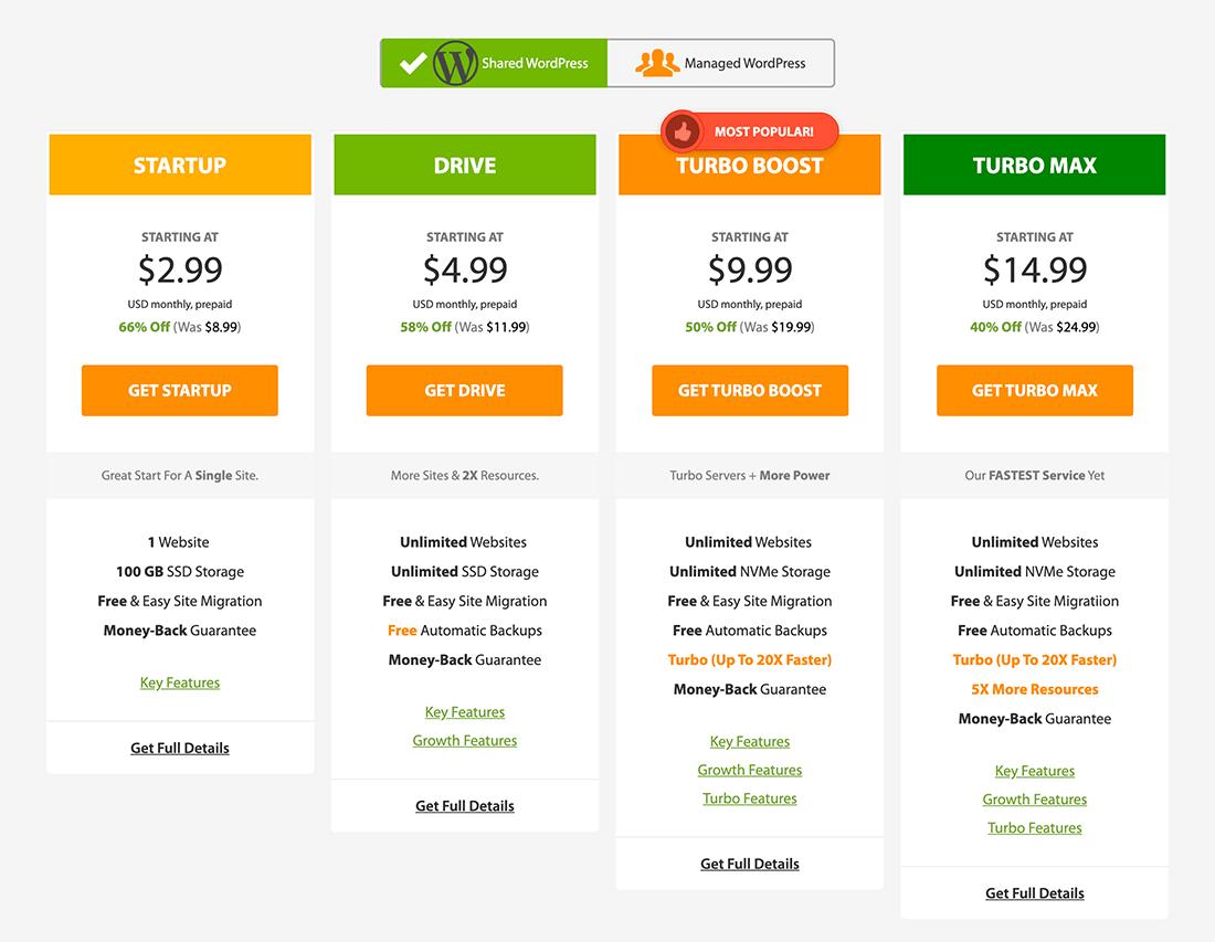 A2 hosting 主機:WordPress 主機方案選擇