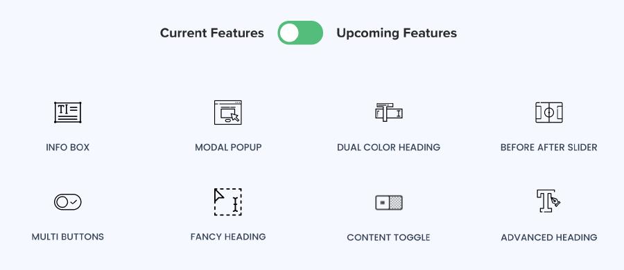 Astra Addons Elementor : Content Toggle 內容切換元素