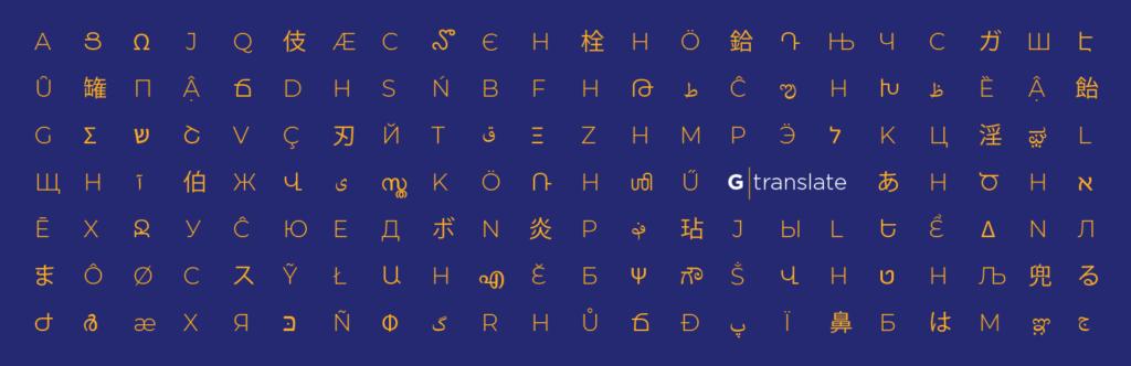 GTranslate 多國語言翻譯外掛