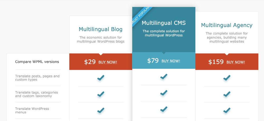 WPML 多國語言外掛,費用了解