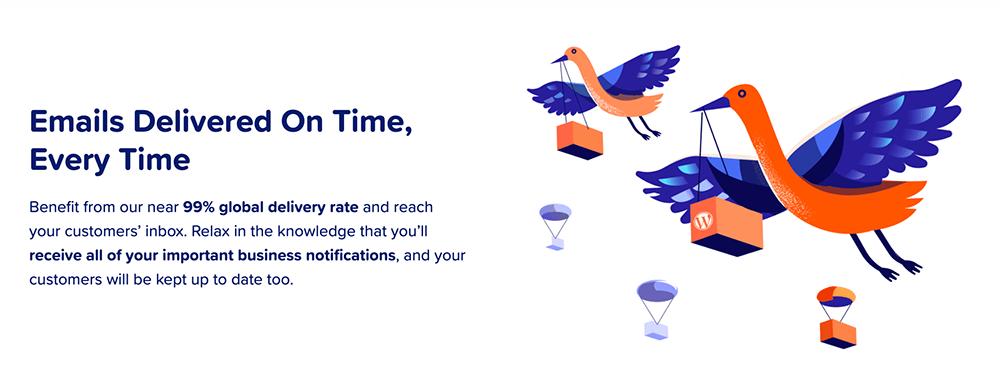 MailPoet 高達 99.9% 信件準確交付率