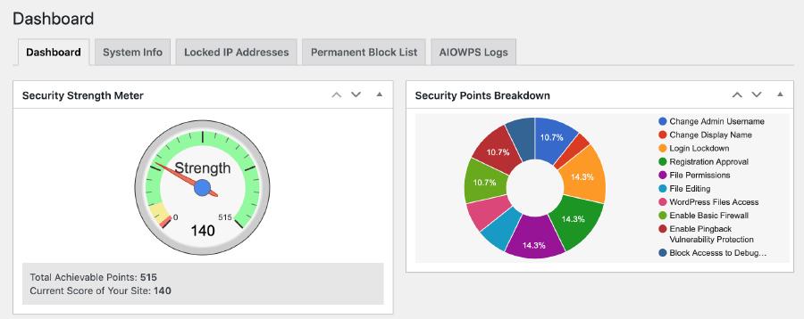 WordPress安全外掛 :All in One WP Security 安全性分數評鑑