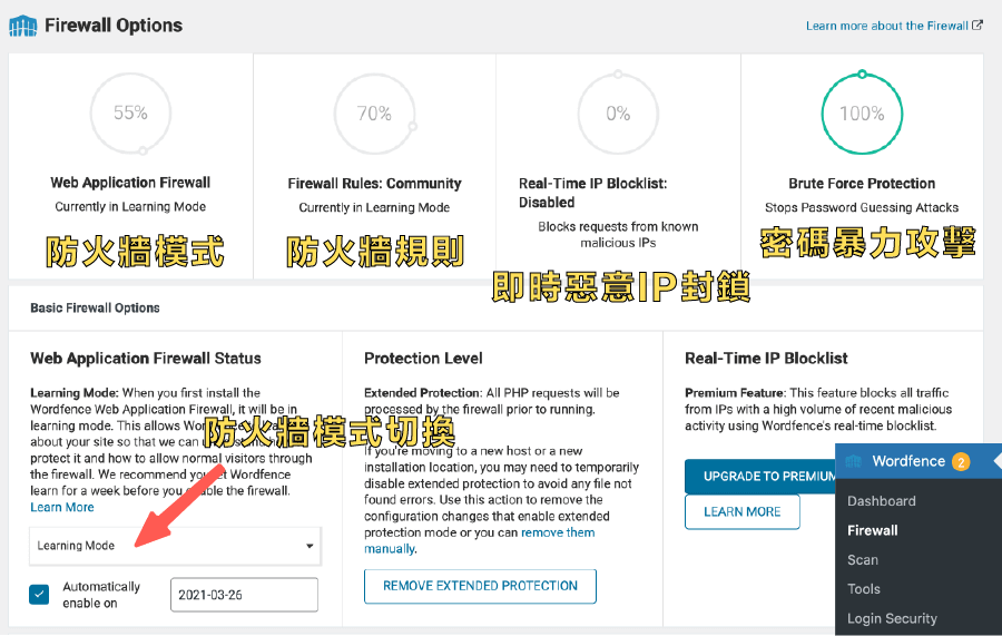 WordFence Security 教學 :WordFence 防火牆功能介面