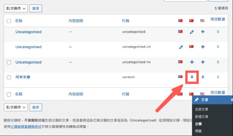 Polylang 教學:新增分類(中國)