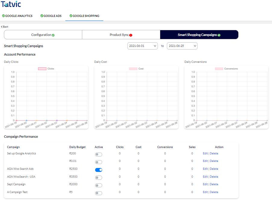 Enhanced Ecommerce Google Analytics 顯示洞察報告