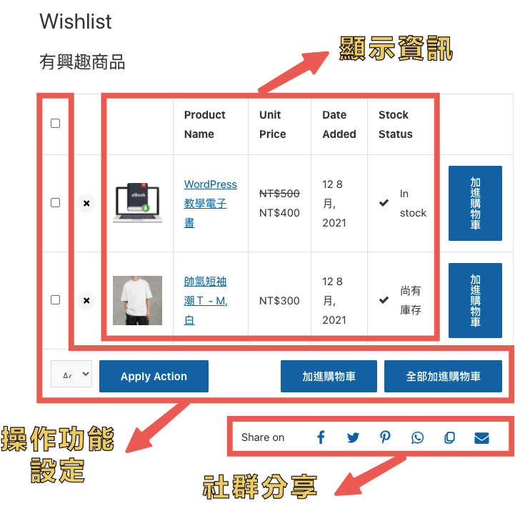 TI WooCommerce Wishlist 願望清單頁面預覽