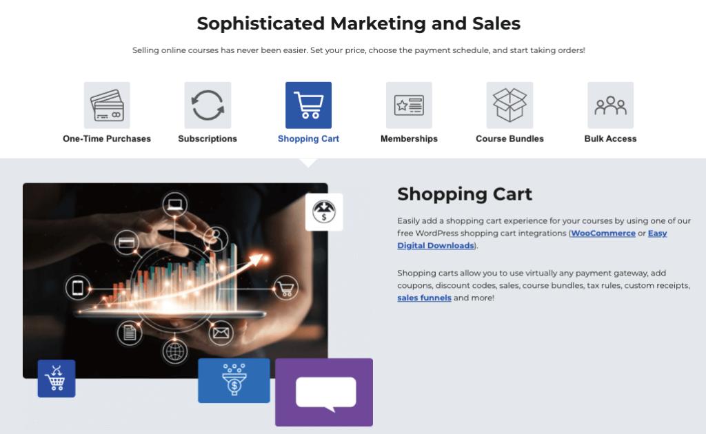 WordPress線上課程外掛 :LearnDash 可使用 WooCommerce 相關購物車、付款功能